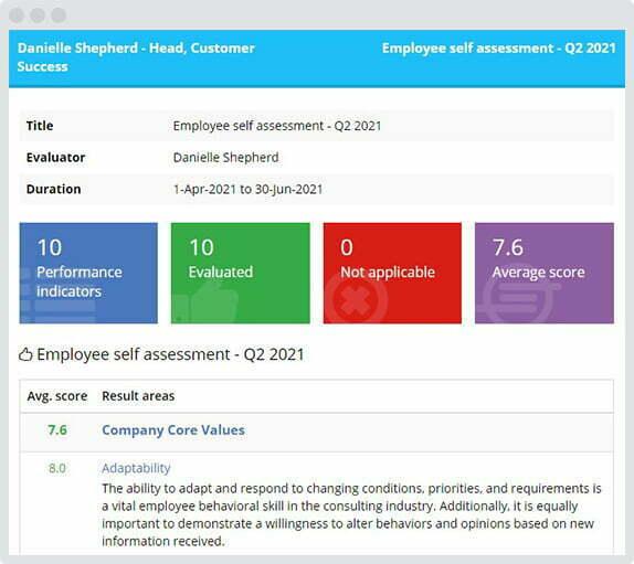 Employee self assessment process