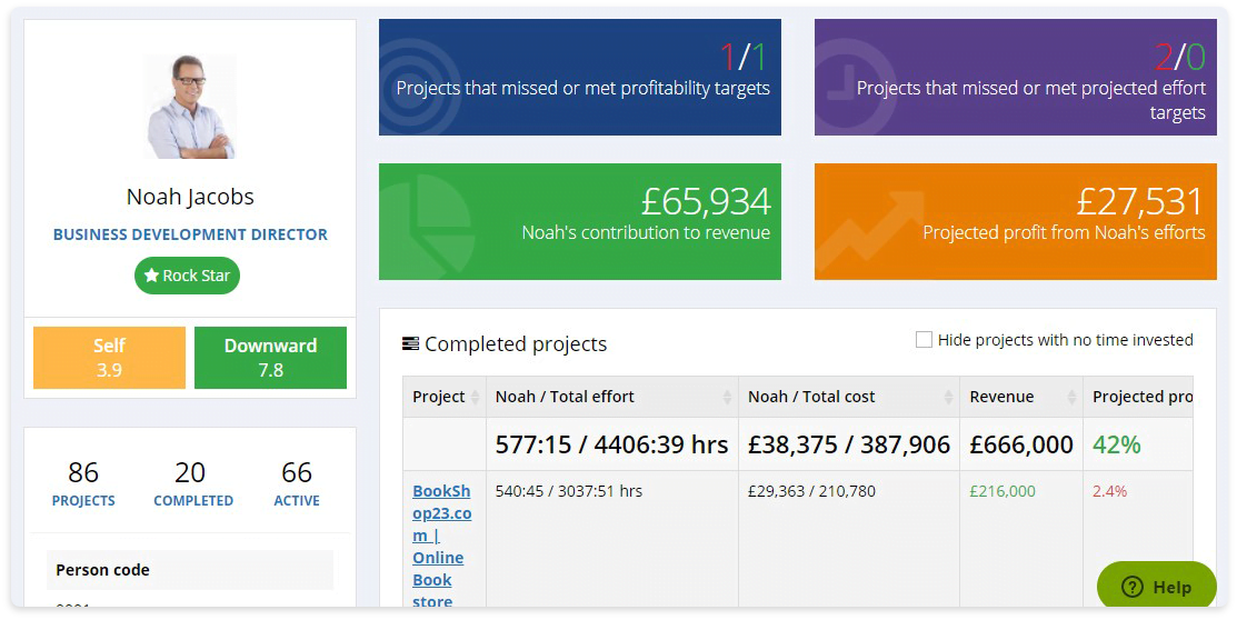 Employee evaluation and project profitability analysis software - AssessTEAM