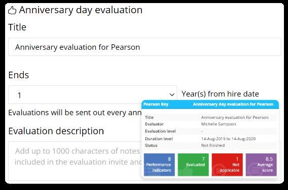 Employee anniversary day evaluation