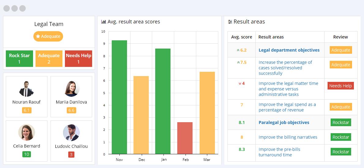 Legal KPIs Reporting Dashboard