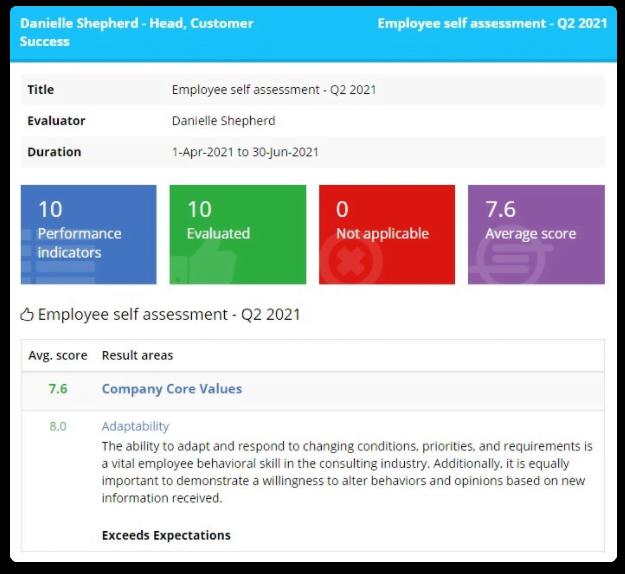 Employees self assessment - AssessTEAM