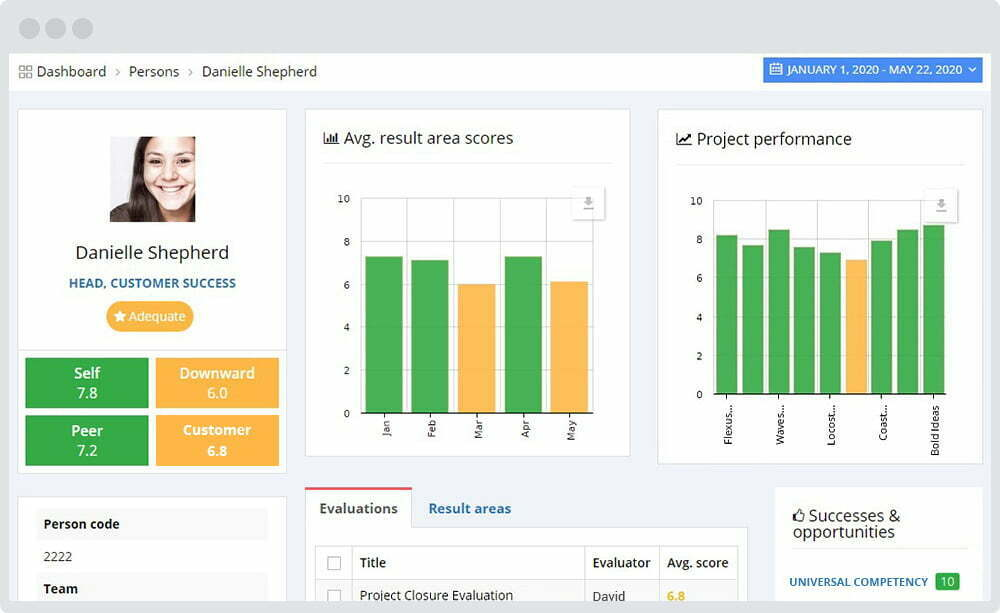 Project-based employee performance review process dashbaord