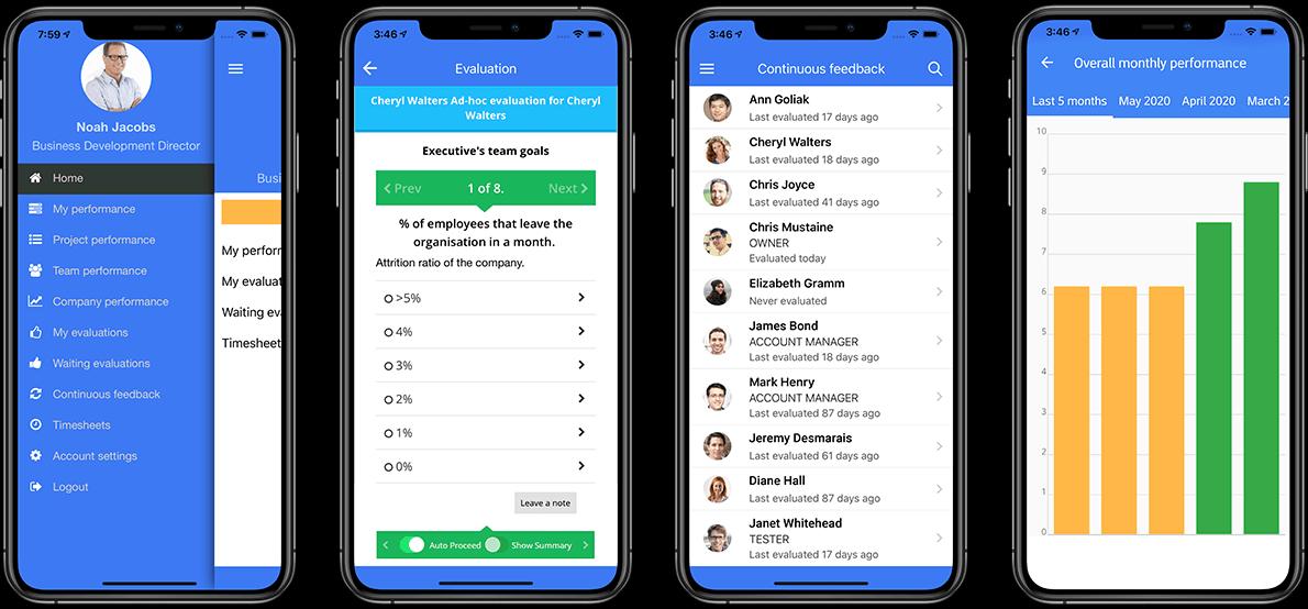 AssessTEAM's mobile platform-enabled employee performance appraisal system