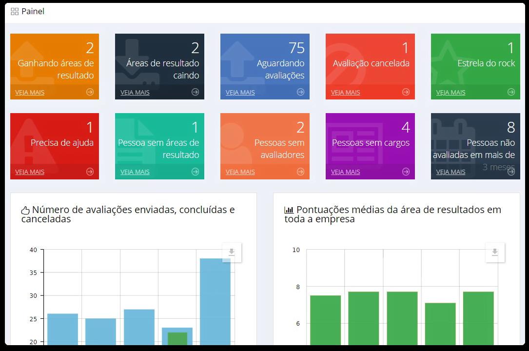 Globalization of performance management software dashboard - AssessTEAM