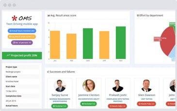 project profitability analysis
