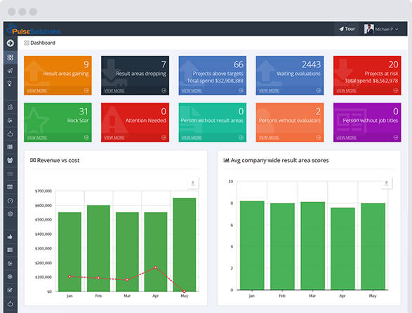 Pulse Solutions uses AssessTEAM's Enterprise Suite to introduce automated project profitability