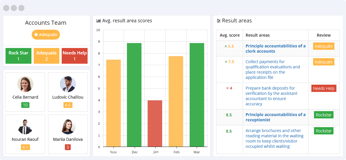 Accounts KPIs Reporting Dashboard