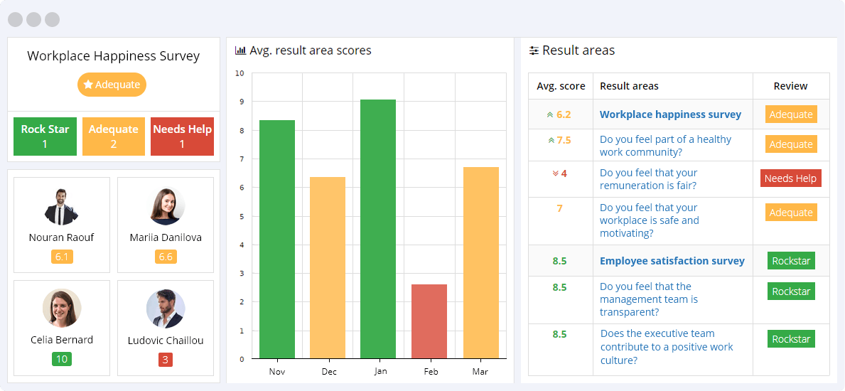 Workplace Happiness Survey KPIs Reporting Dashboard