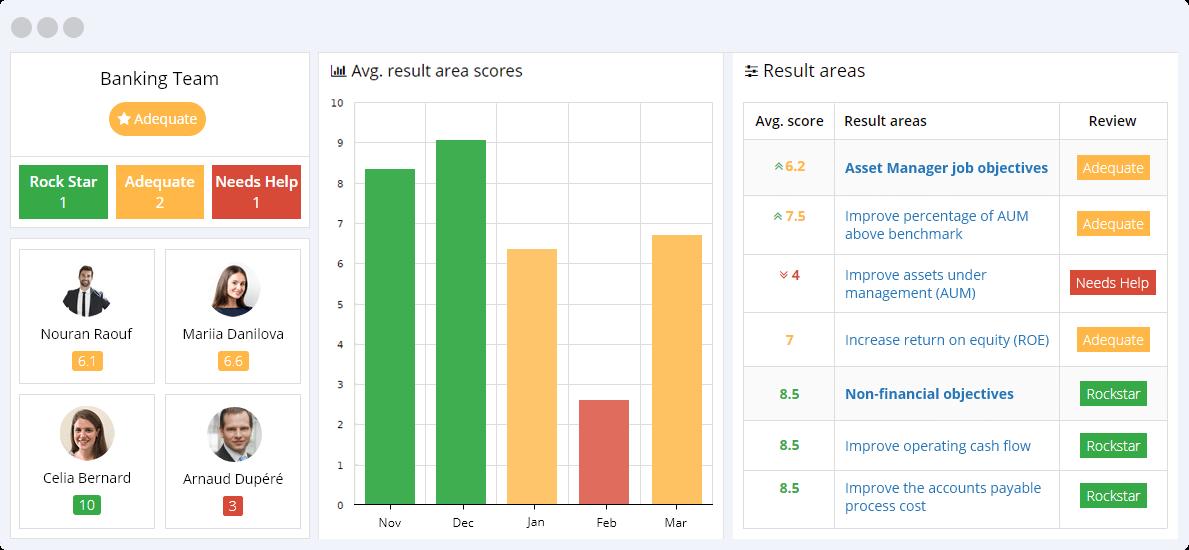 Banking-KPIs-Reporting-Dashboard