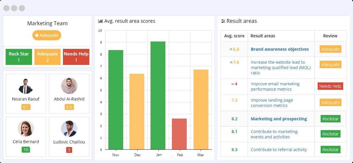 Marketing-KPIs-Reporting-Dashboard