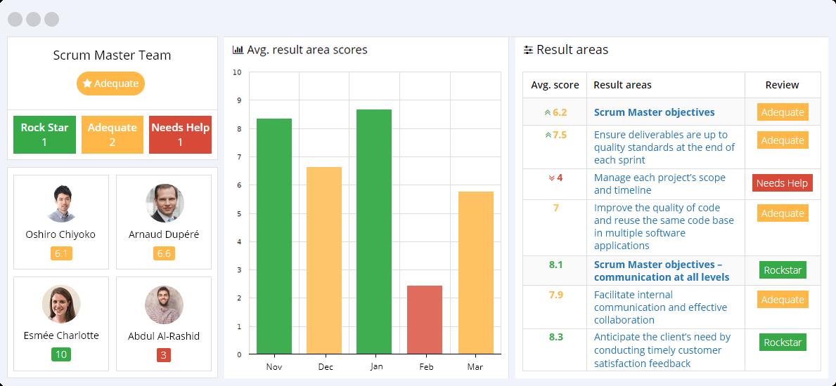 Scrum-Master-KPIs-Reporting-Dashboard