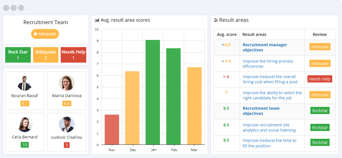 Recruitment KPIs Reporting Dashboard