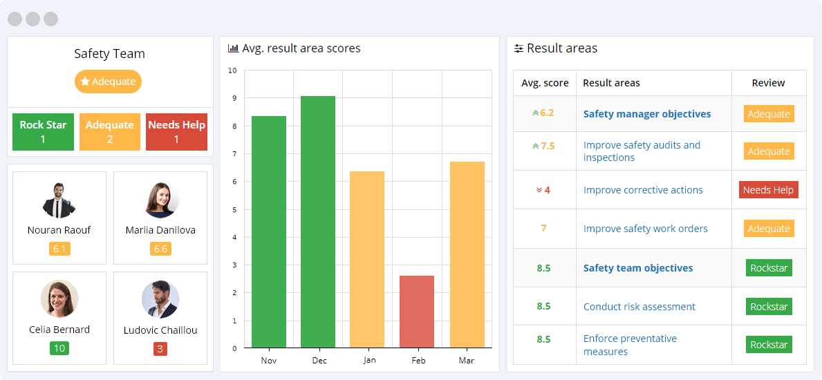 Safety KPIs Reporting Dashboard